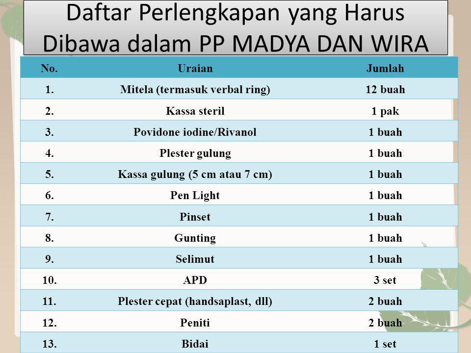 Daftar Perlengkapan yang Harus Dibawa dalam PP MADYA DAN WIRA