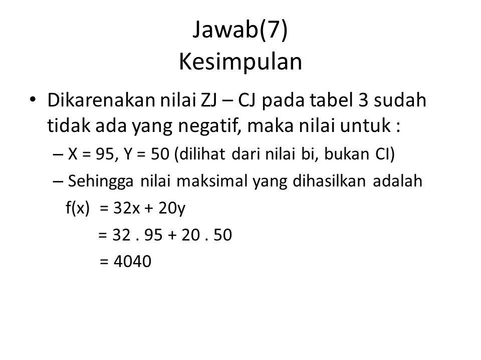 Jawab(7) Kesimpulan Dikarenakan nilai ZJ – CJ pada tabel 3 sudah tidak ada yang negatif, maka nilai untuk :