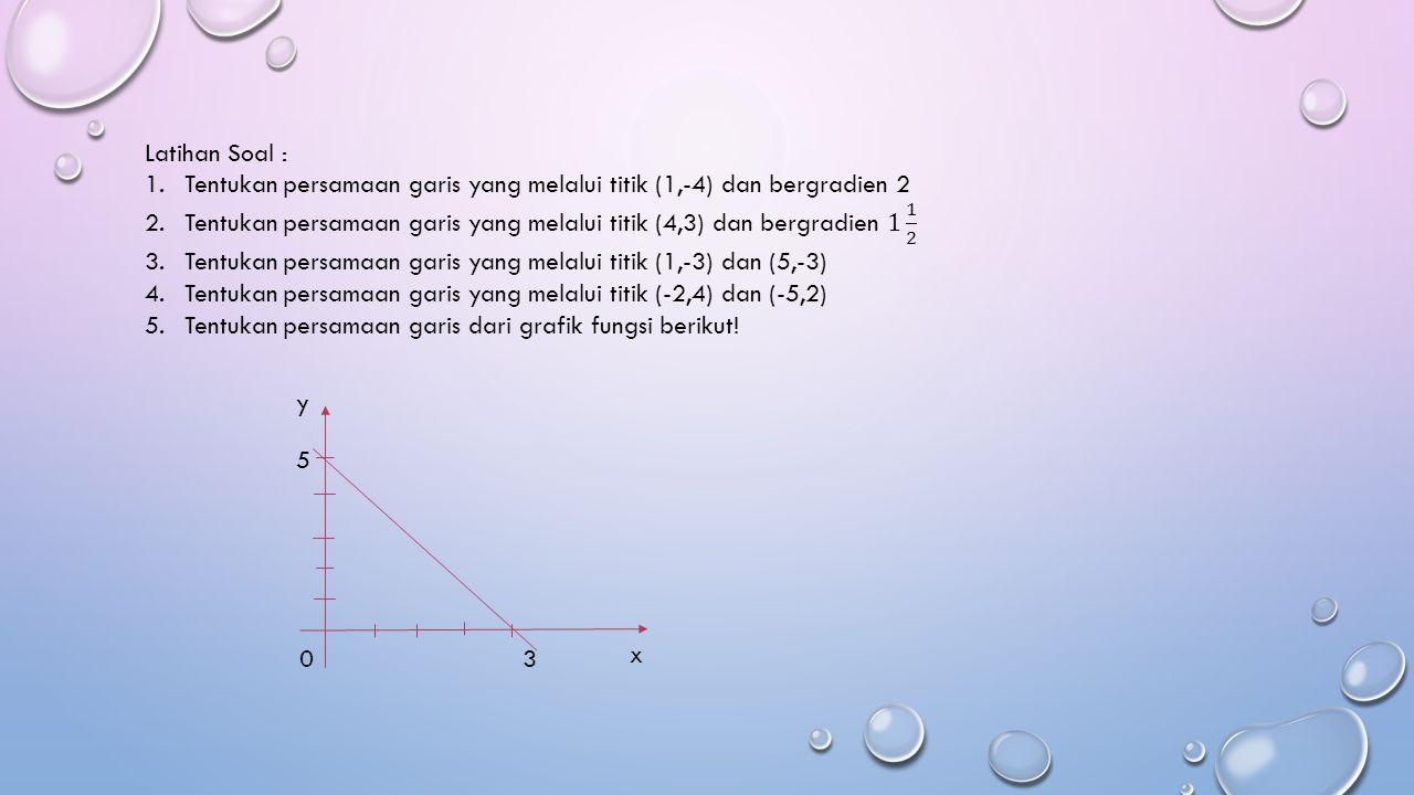 Latihan Soal : Tentukan persamaan garis yang melalui titik (1,-4) dan bergradien 2.