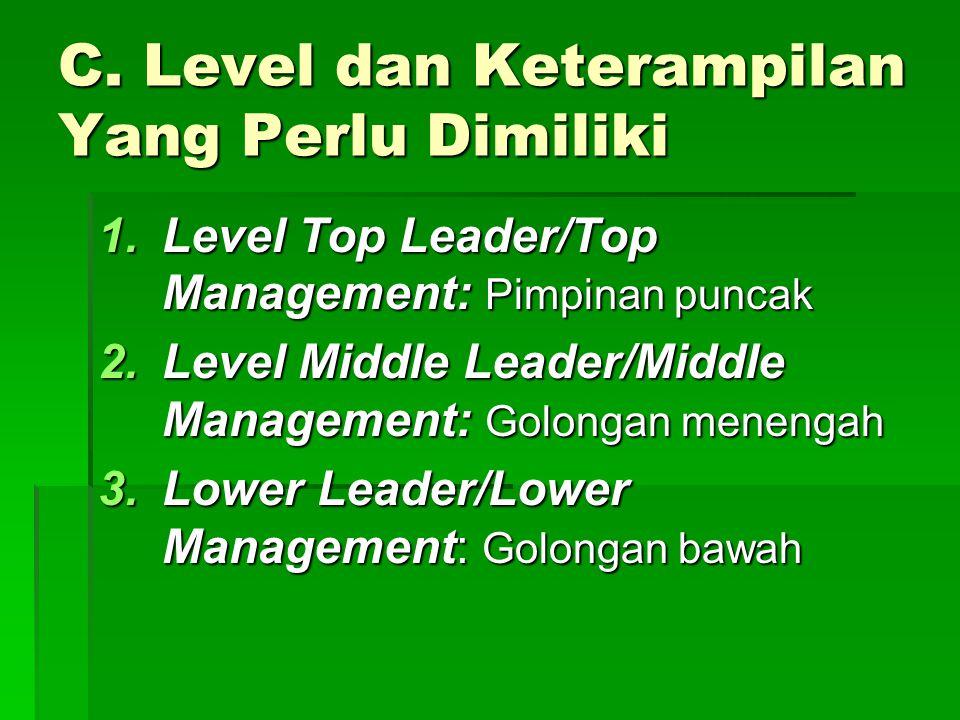 C. Level dan Keterampilan Yang Perlu Dimiliki