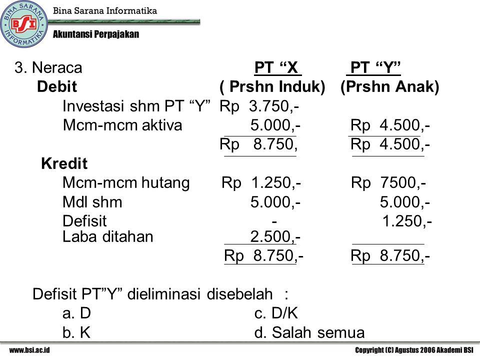 3. Neraca PT X PT Y Debit ( Prshn Induk) (Prshn Anak) Investasi shm PT Y Rp 3.750,-