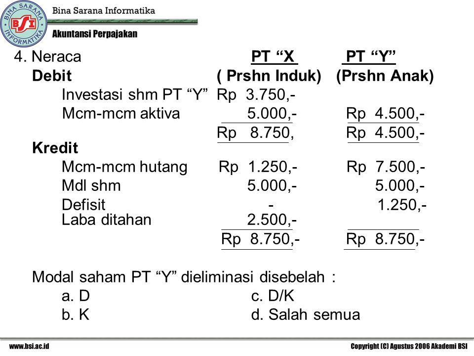 4. Neraca PT X PT Y Debit ( Prshn Induk) (Prshn Anak) Investasi shm PT Y Rp 3.750,-