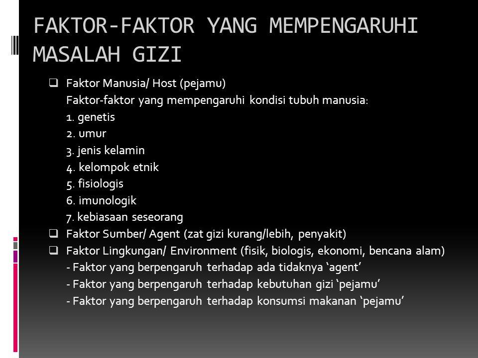 FAKTOR-FAKTOR YANG MEMPENGARUHI MASALAH GIZI