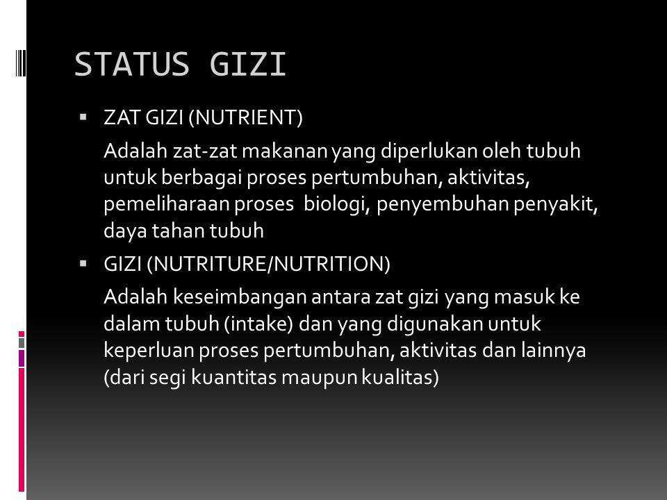 STATUS GIZI ZAT GIZI (NUTRIENT)