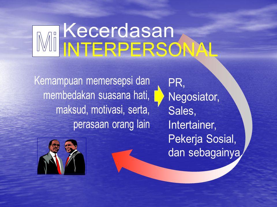 Kecerdasan Mi INTERPERSONAL Kemampuan memersepsi dan PR,