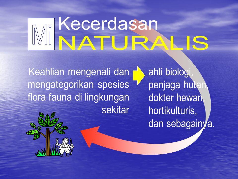 Kecerdasan Mi NATURALIS Keahlian mengenali dan mengategorikan spesies