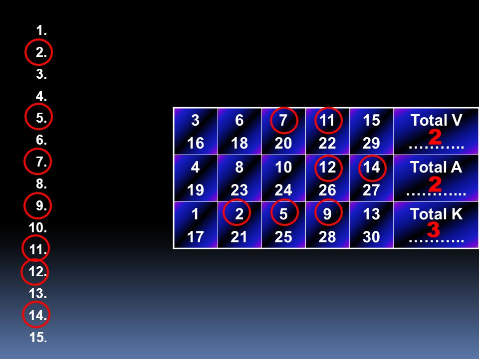 1. 2. 3. 4. 5. 6. 7. 8. 9. 10. 11. 12. 13. 14. 15. 3. 16. 6. 18. 7. 20. 11. 22.