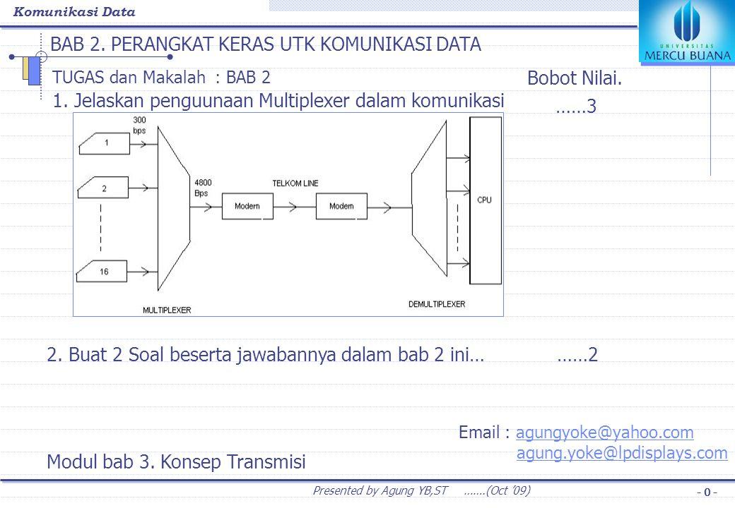 BAB 3. KONSEP TRANSMISI 3.1. Mode Transmisi