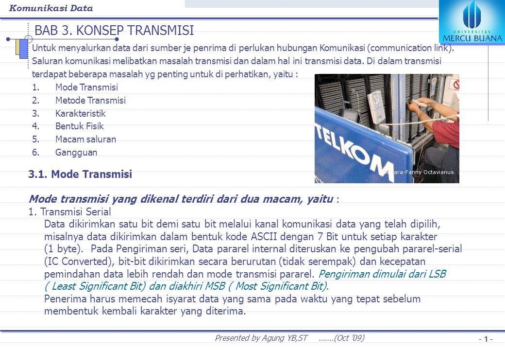 BAB 3. KONSEP TRANSMISI Gambar 3.2 Mode Transmisi Serial