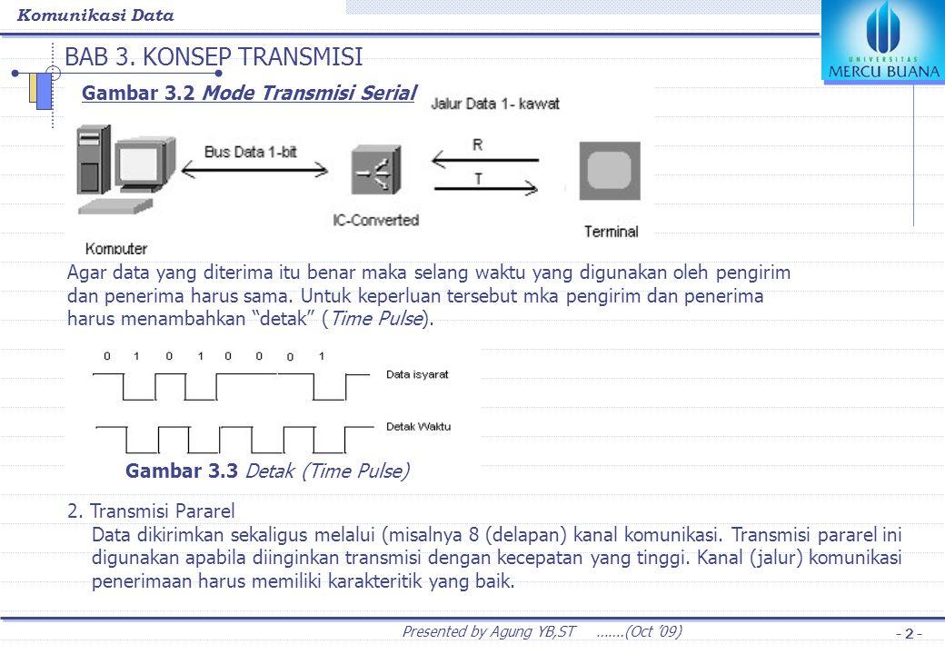 BAB 3. KONSEP TRANSMISI Data dikirimkan sekaligus, misal 8 bit bersamaan. · Kecepatan tinggi. · Karakteristik Media harus baik.