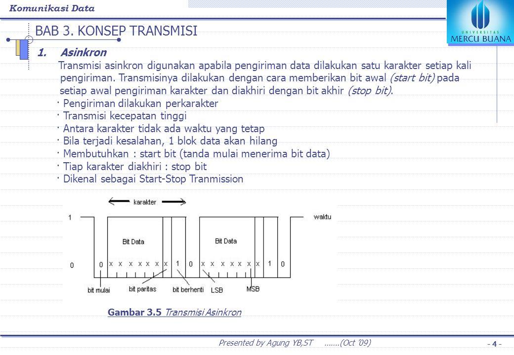 BAB 3. KONSEP TRANSMISI 2. Sinkron