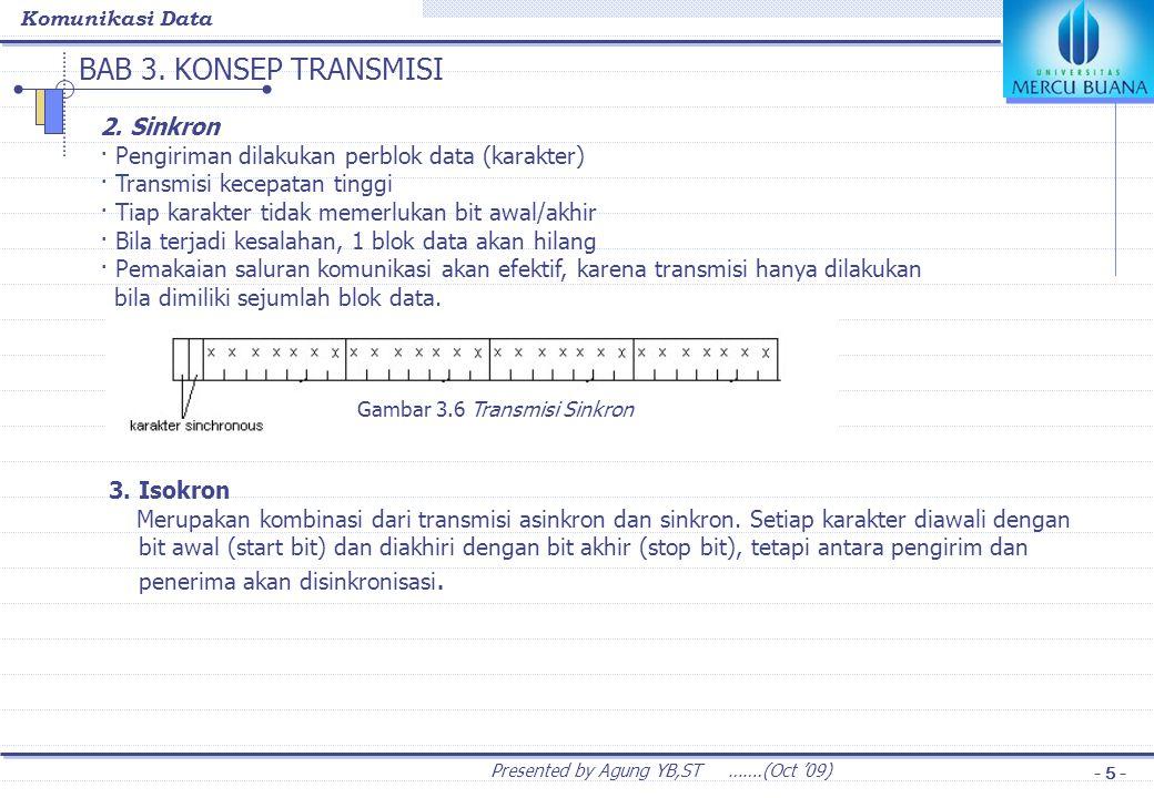 BAB 3. KONSEP TRANSMISI 1. Simplex 3.4. Metode Transmisi