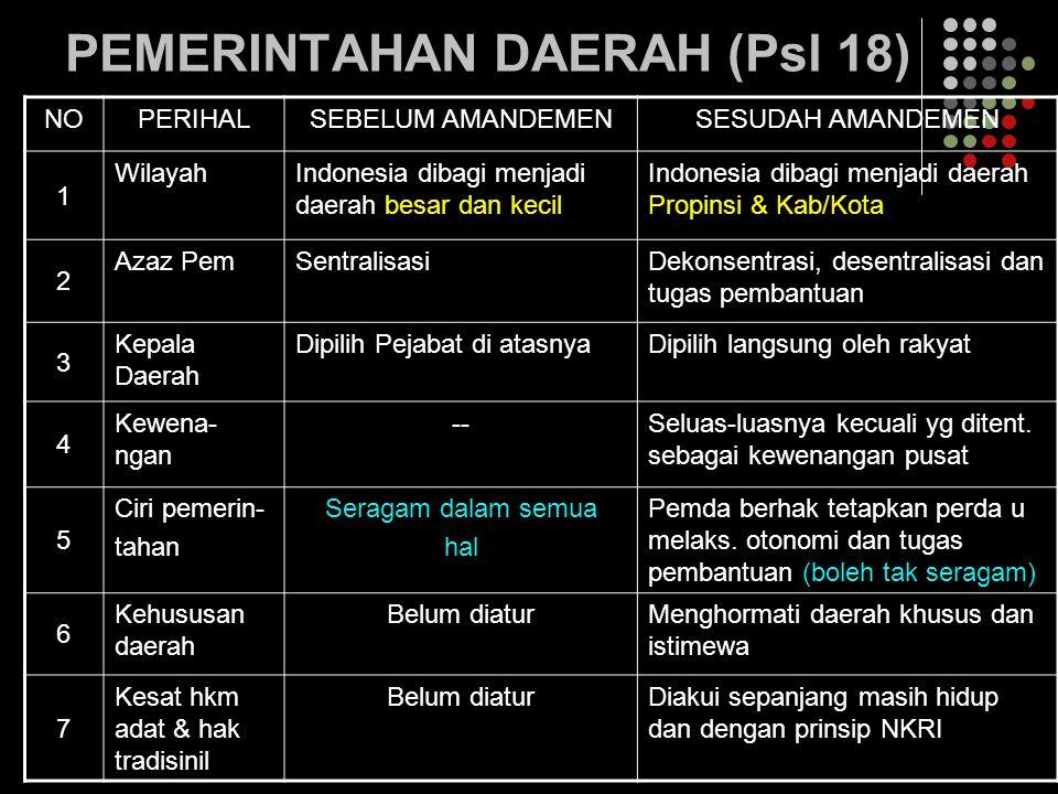 PEMERINTAHAN DAERAH (Psl 18)