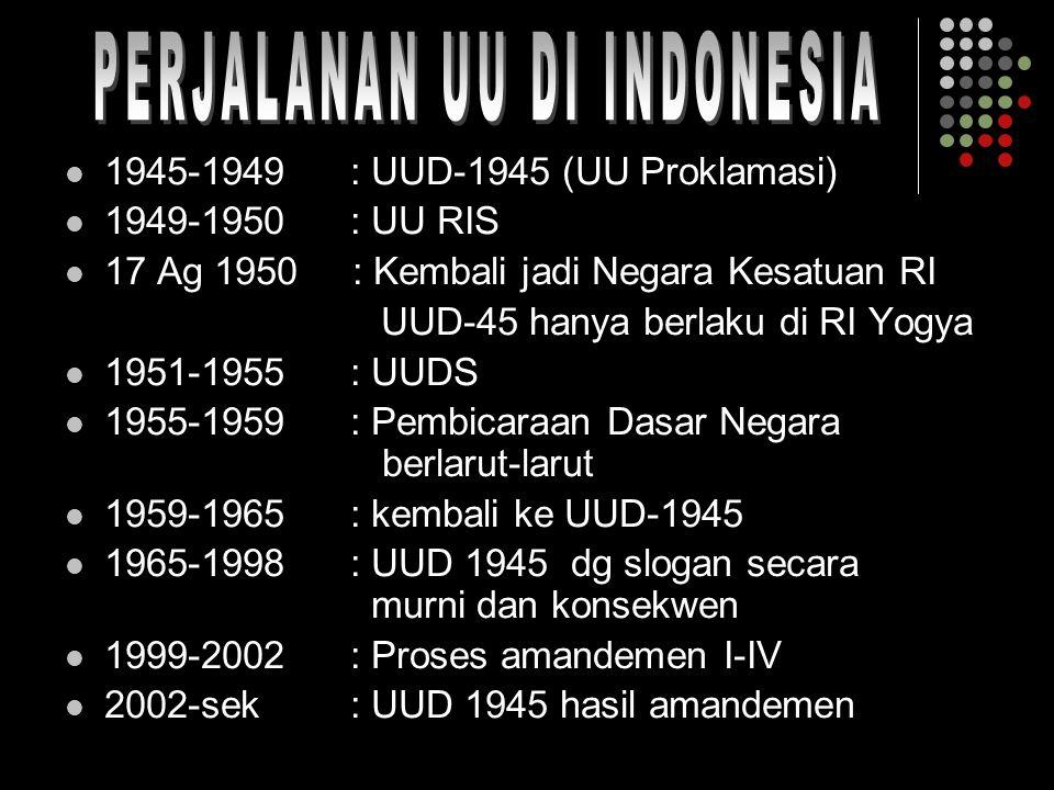 PERJALANAN UU DI INDONESIA