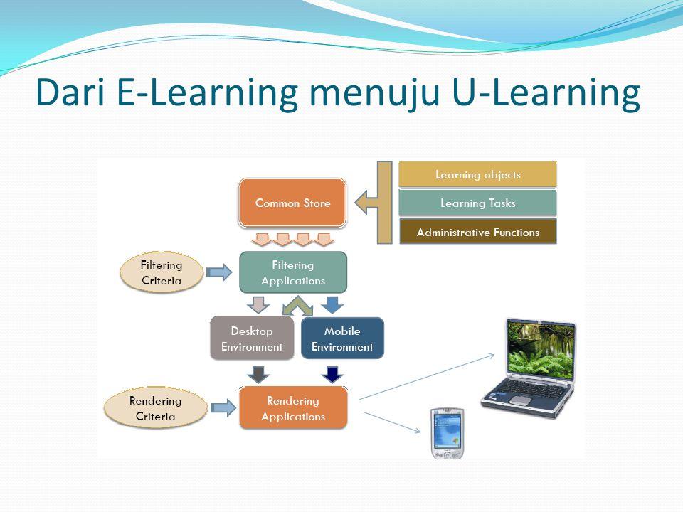 Dari E-Learning menuju U-Learning