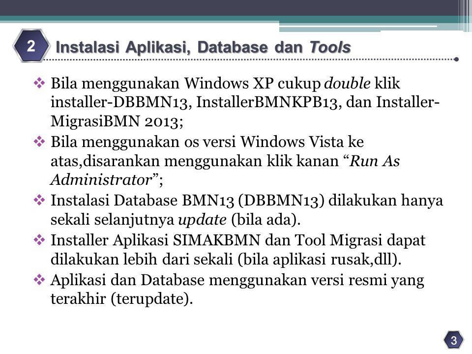 Instalasi Aplikasi, Database dan Tools