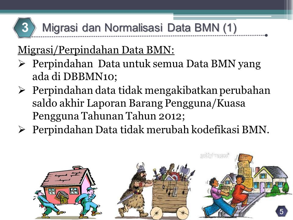 3 Migrasi dan Normalisasi Data BMN (1) Migrasi/Perpindahan Data BMN:
