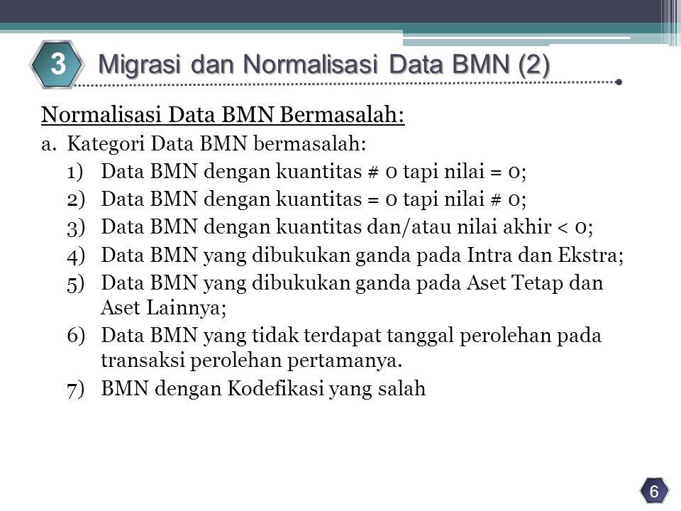 3 Migrasi dan Normalisasi Data BMN (2)