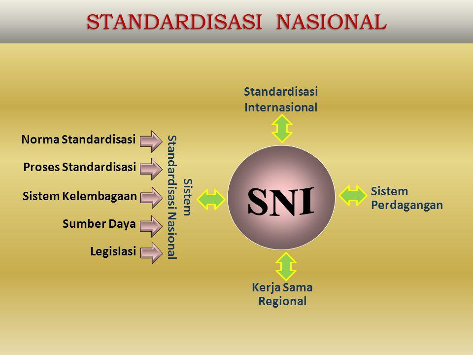 STANDARDISASI NASIONAL