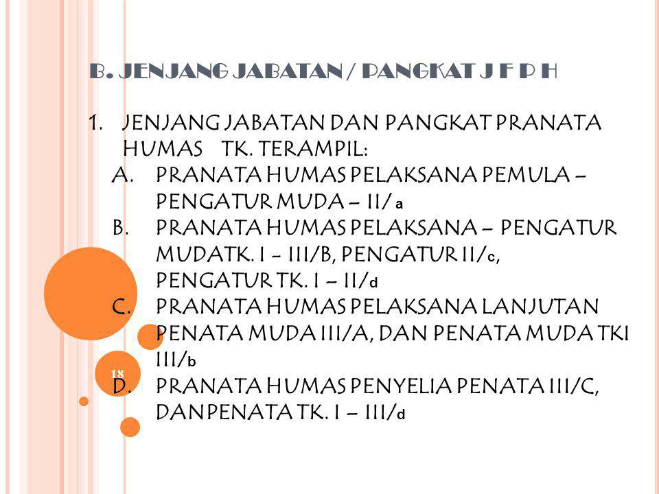B. JENJANG JABATAN / PANGKAT J F P H 1