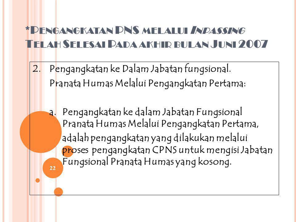 *Pengangkatan PNS melalui Inpassing Telah Selesai Pada akhir bulan Juni 2007