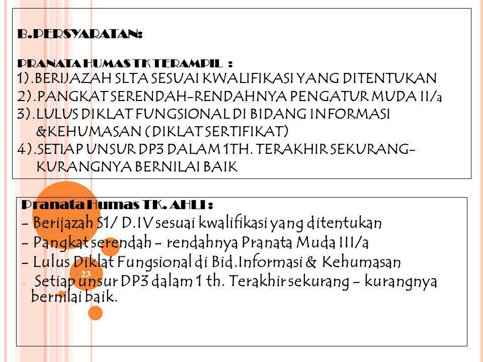 - Berijazah S1/ D.IV sesuai kwalifikasi yang ditentukan