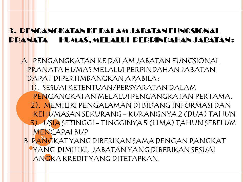 3. PENGANGKATAN KE DALAM JABATAN FUNGSIONAL PRANATA