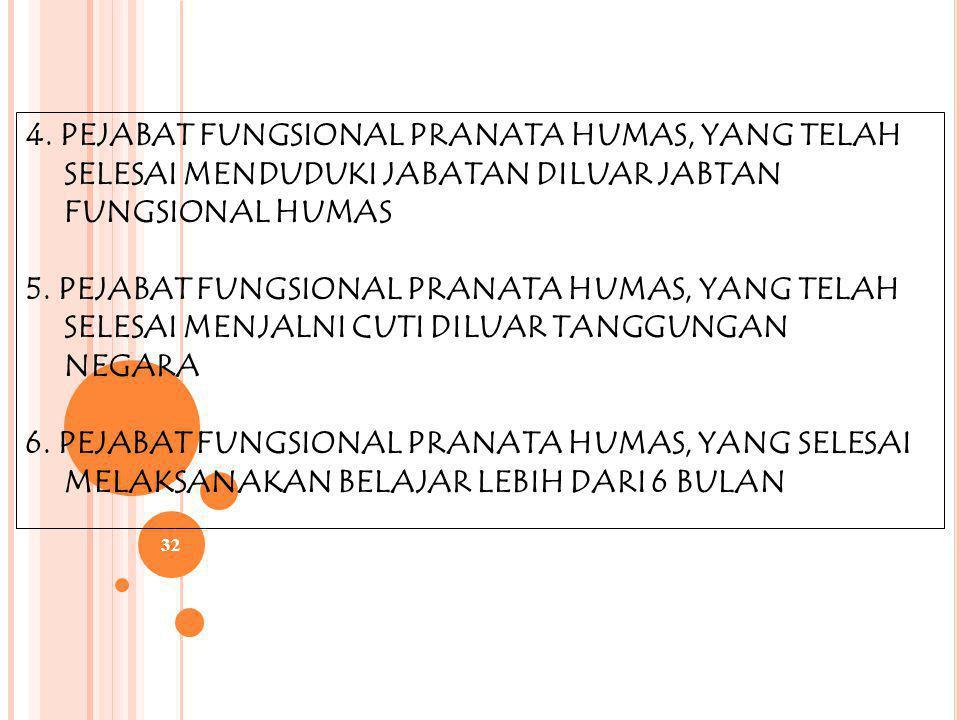 4. PEJABAT FUNGSIONAL PRANATA HUMAS, YANG TELAH