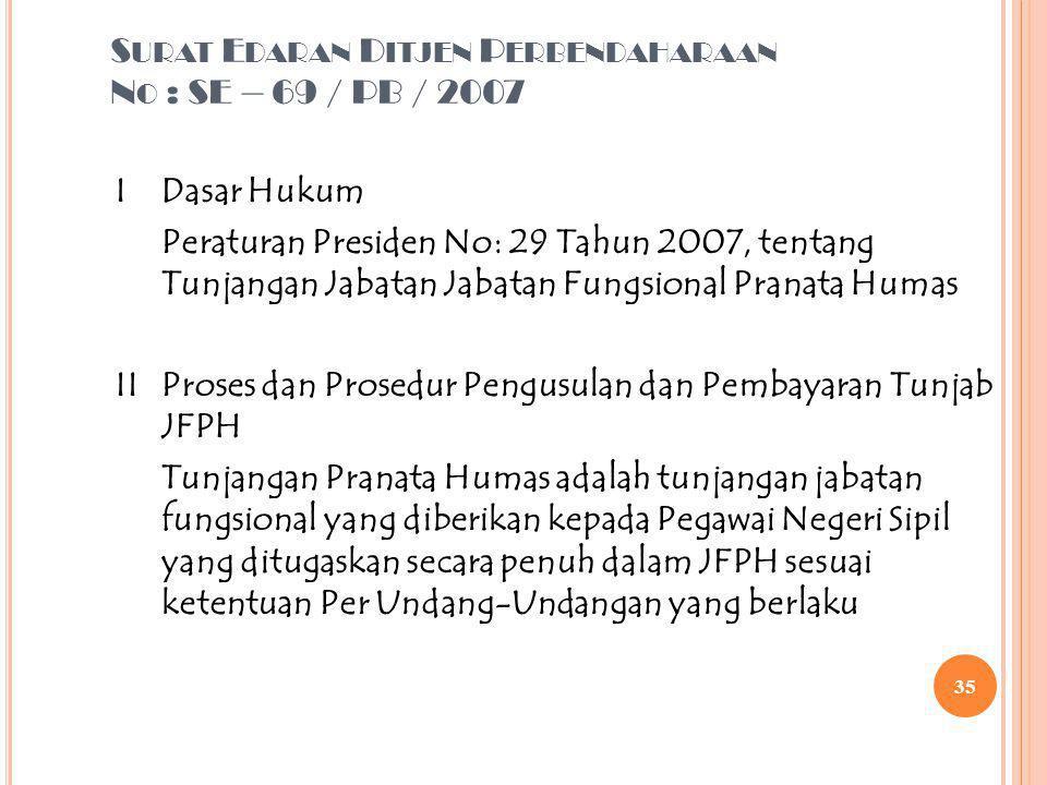 Surat Edaran Ditjen Perbendaharaan No : SE – 69 / PB / 2007