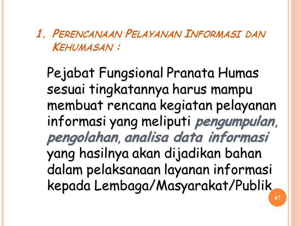 Perencanaan Pelayanan Informasi dan Kehumasan :