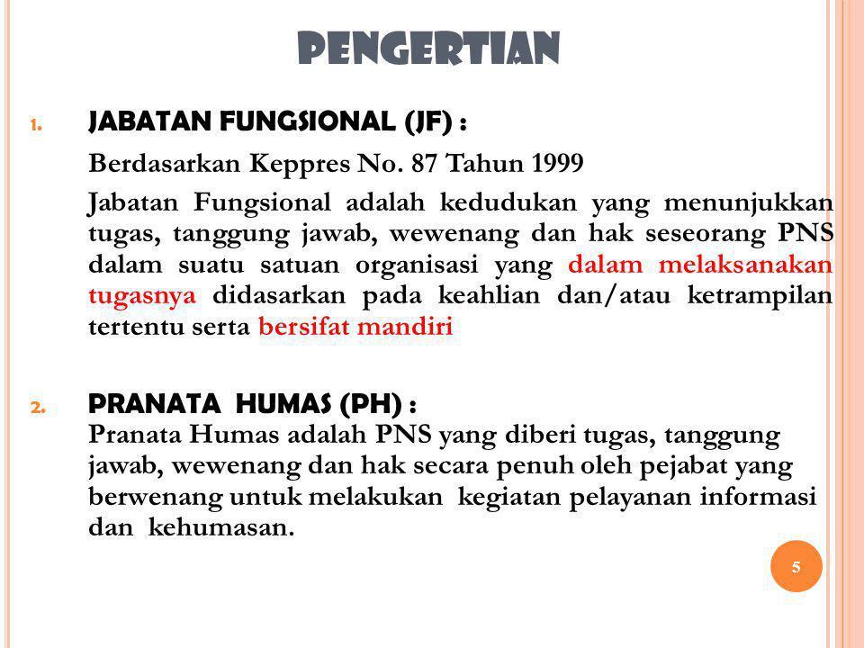 PENGERTIAN Berdasarkan Keppres No. 87 Tahun 1999