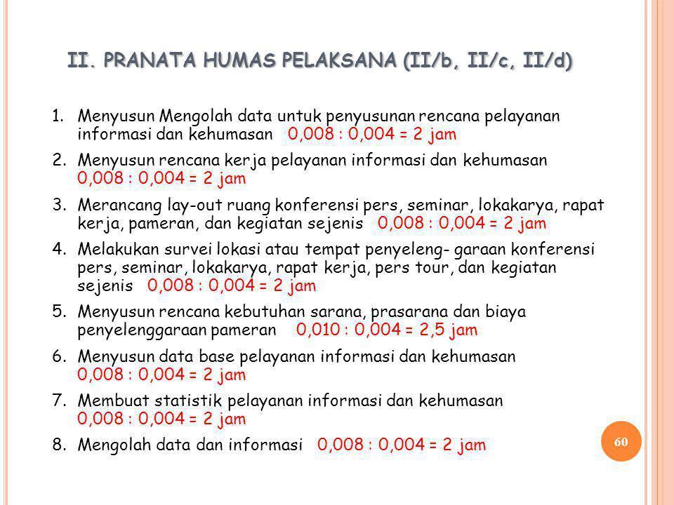 II. PRANATA HUMAS PELAKSANA (II/b, II/c, II/d)