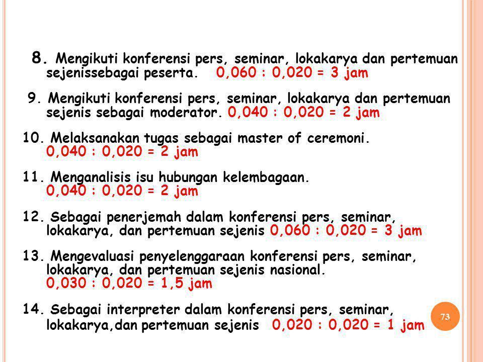 8. Mengikuti konferensi pers, seminar, lokakarya dan pertemuan sejenissebagai peserta. 0,060 : 0,020 = 3 jam