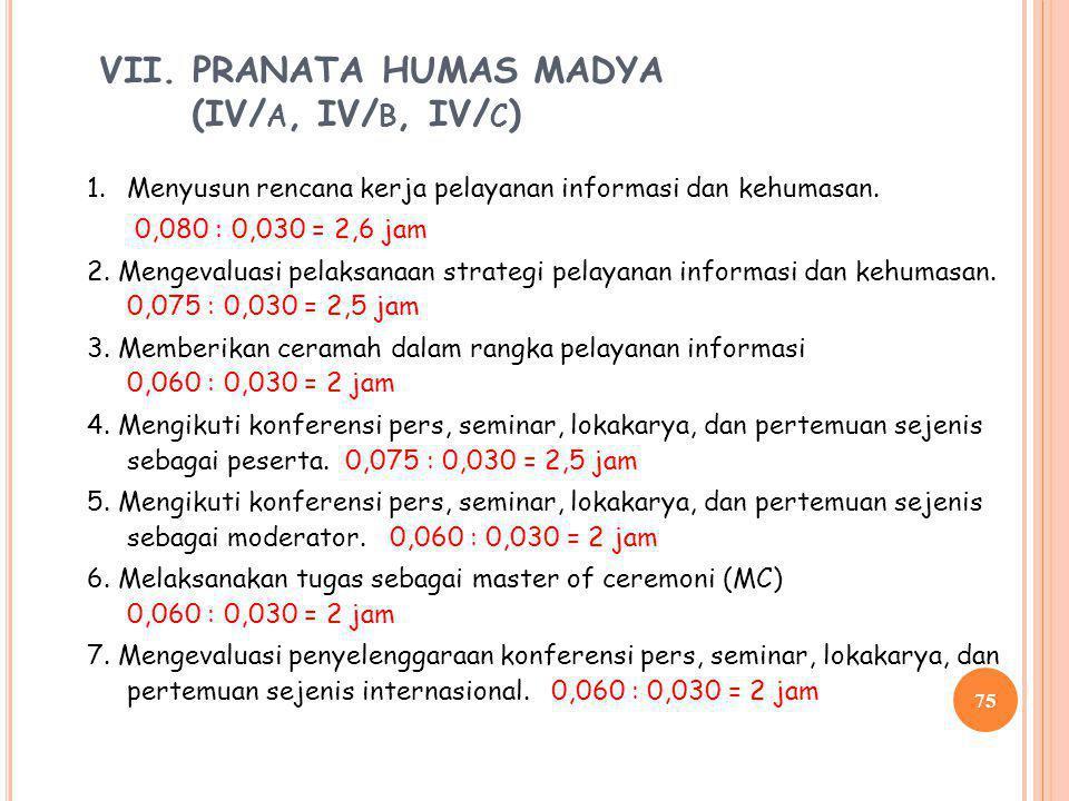 VII. PRANATA HUMAS MADYA (IV/a, IV/b, IV/c)