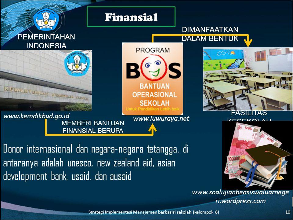 Finansial DIMANFAATKAN DALAM BENTUK. PEMERINTAHAN INDONESIA. www.kemdikbud.go.id. FASILITAS KESEKOLAH.
