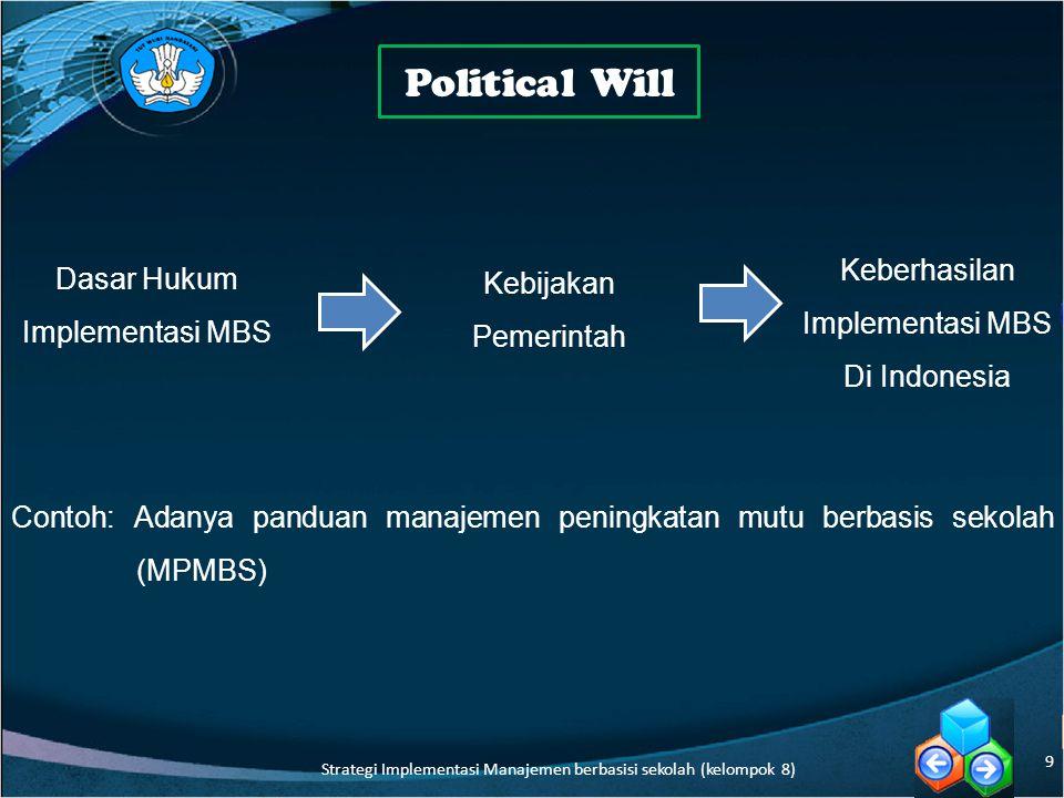 Political Will Dasar Hukum Implementasi MBS Kebijakan Pemerintah