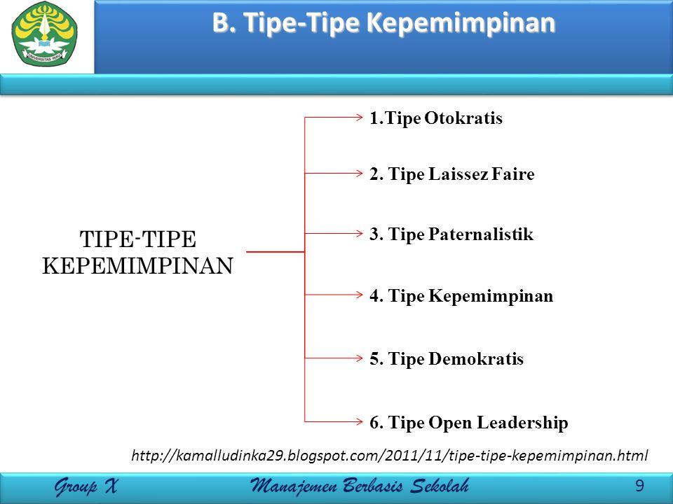 B. Tipe-Tipe Kepemimpinan