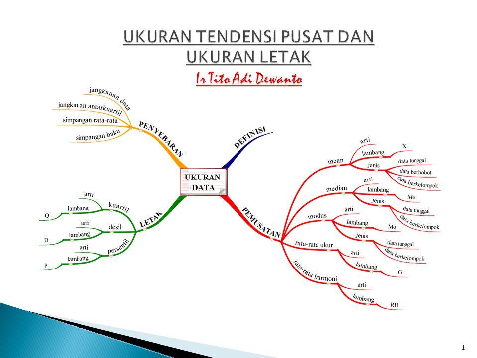 UKURAN TENDENSI PUSAT DAN UKURAN LETAK Ir Tito Adi Dewanto