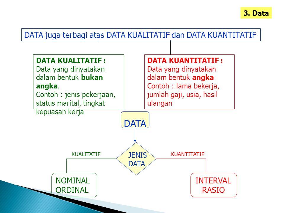 DATA DATA juga terbagi atas DATA KUALITATIF dan DATA KUANTITATIF