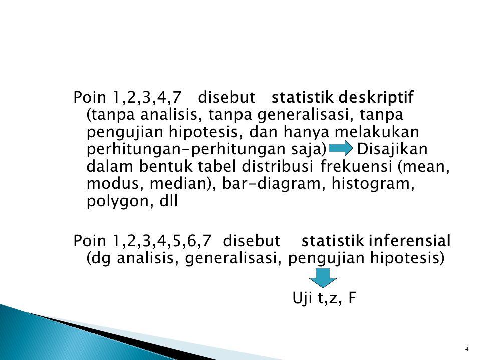 Poin 1,2,3,4,7 disebut statistik deskriptif (tanpa analisis, tanpa generalisasi, tanpa pengujian hipotesis, dan hanya melakukan perhitungan-perhitungan saja) Disajikan dalam bentuk tabel distribusi frekuensi (mean, modus, median), bar-diagram, histogram, polygon, dll