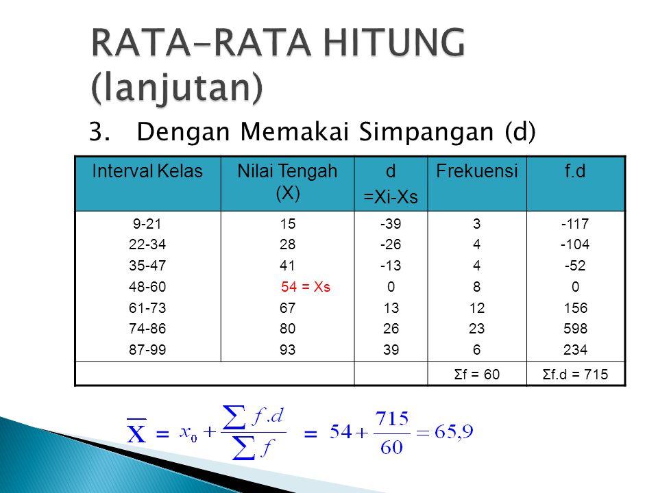 RATA-RATA HITUNG (lanjutan)
