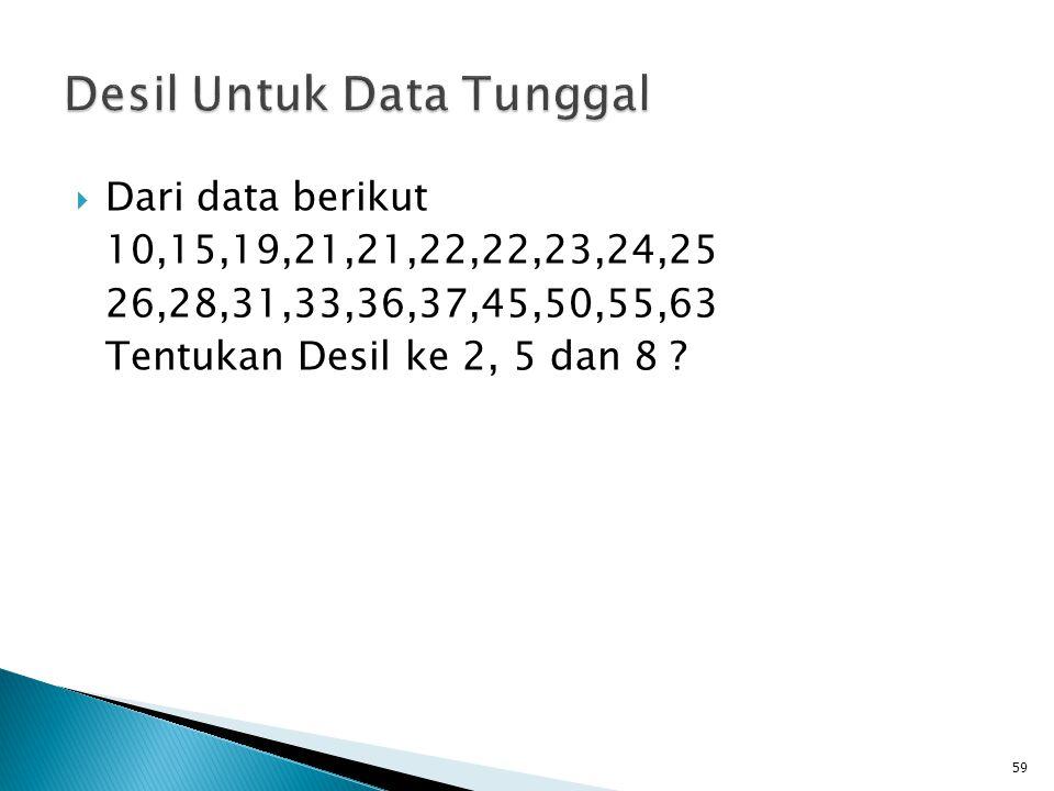 Desil Untuk Data Tunggal