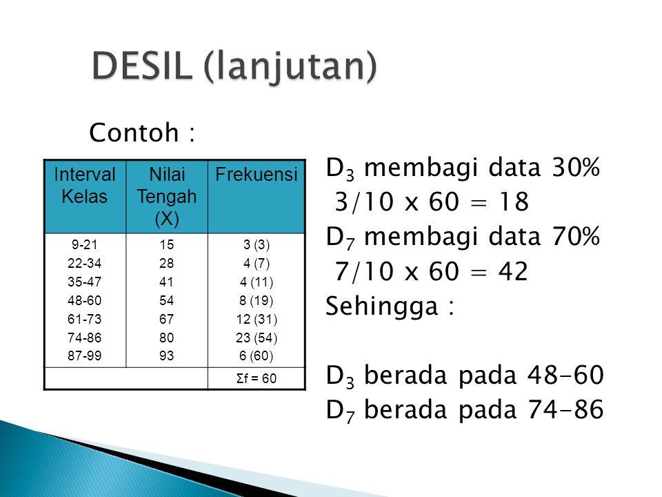 DESIL (lanjutan) Contoh : D3 membagi data 30% 3/10 x 60 = 18