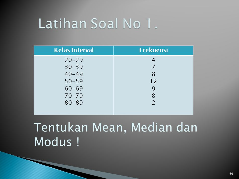 Latihan Soal No 1. Tentukan Mean, Median dan Modus ! Kelas Interval