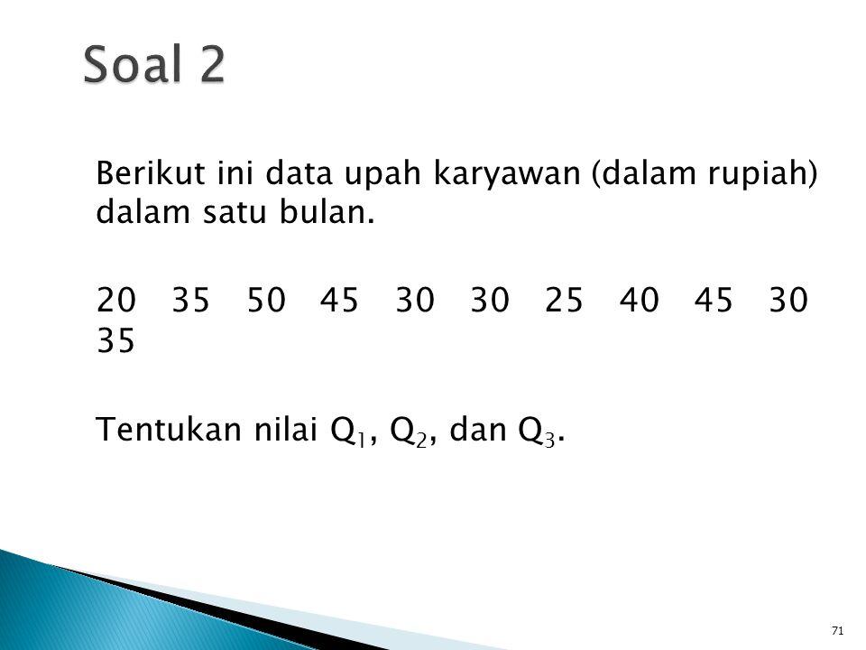 Soal 2 Berikut ini data upah karyawan (dalam rupiah) dalam satu bulan. 20 35 50 45 30 30 25 40 45 30 35.