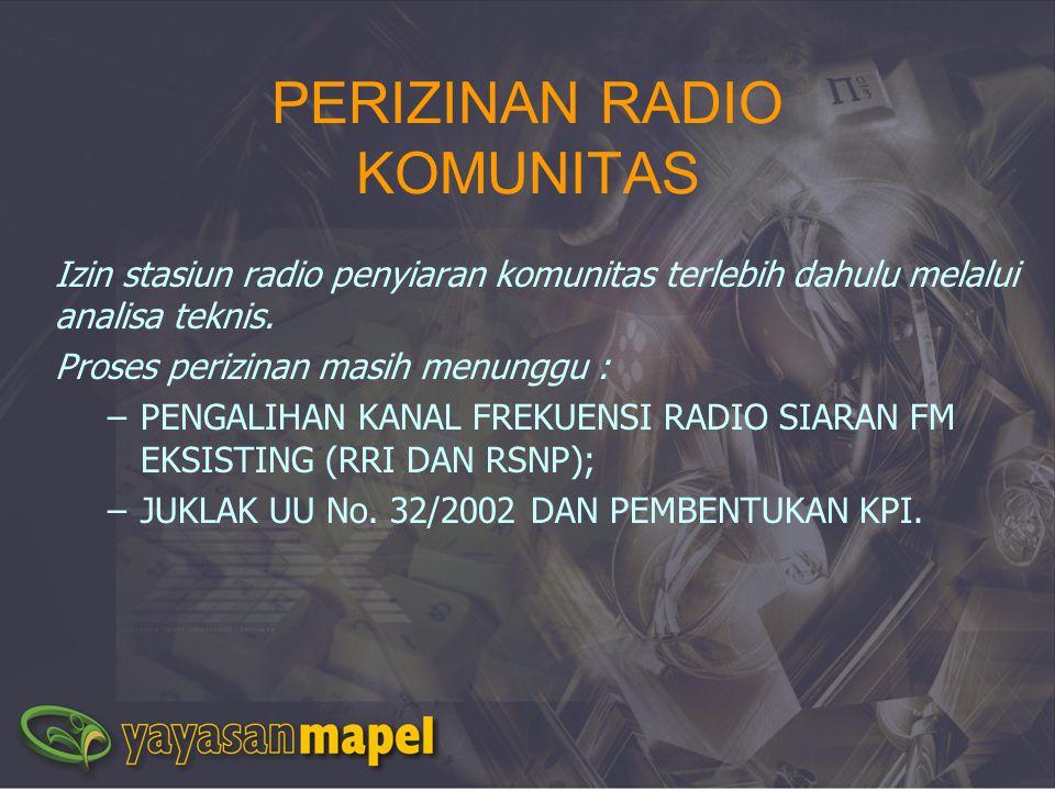 PERIZINAN RADIO KOMUNITAS