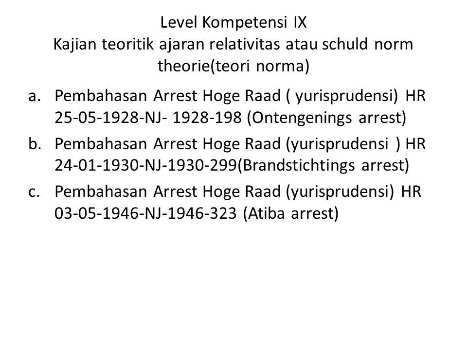 Level Kompetensi IX Kajian teoritik ajaran relativitas atau schuld norm theorie(teori norma)