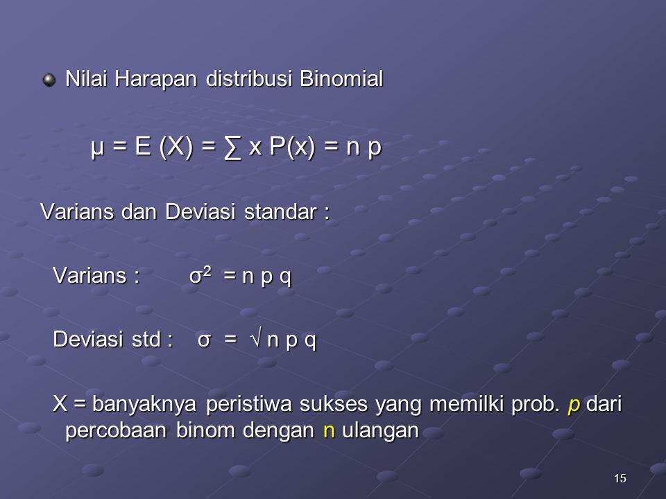 μ = E (X) = ∑ x P(x) = n p Nilai Harapan distribusi Binomial
