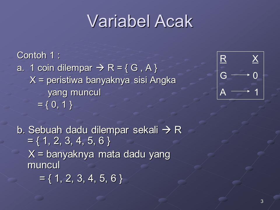 Variabel Acak Contoh 1 : a. 1 coin dilempar  R = { G , A } X = peristiwa banyaknya sisi Angka. yang muncul.
