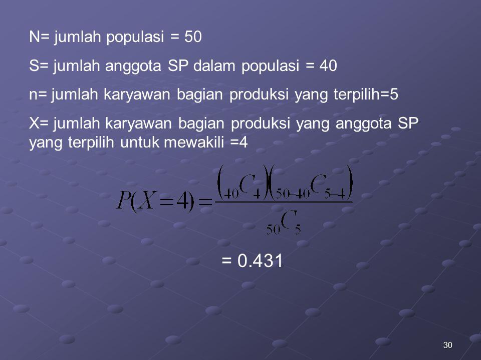 N= jumlah populasi = 50 S= jumlah anggota SP dalam populasi = 40. n= jumlah karyawan bagian produksi yang terpilih=5.